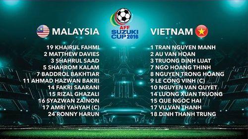 Trực tiếp Việt Nam vs Malaysia: Thế trận cân bằng - Ảnh 1