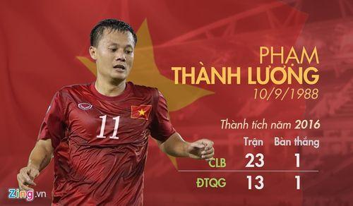 Quả bóng vàng Việt Nam 2016 chưa có chủ nhân xứng đáng - Ảnh 3