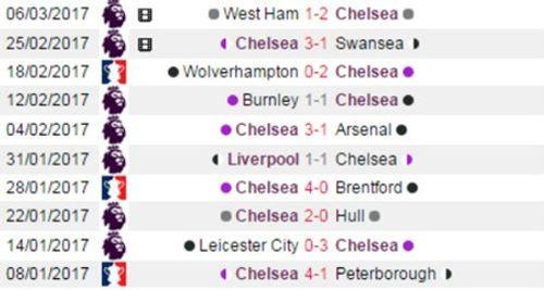 Đánh bại 10 cầu thủ M.U, Chelsea vào bán kết FA Cup - Ảnh 4