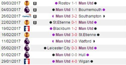 Đánh bại 10 cầu thủ M.U, Chelsea vào bán kết FA Cup - Ảnh 5