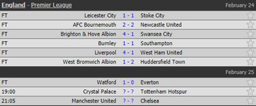 Kết quả Ngoại hạng Anh vòng 28: Liverpool thắng đậm, chiếm ngôi nhì bảng của MU - Ảnh 2
