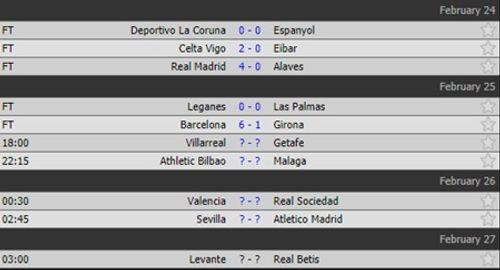 Kết quả vòng 25 La Liga: Real và Barca cùng đại thắng mãn nhãn - Ảnh 3
