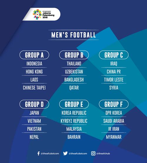 ASIAD 18: U23 Việt Nam cùng bảng U23 Nhật Bản, Pakistan - Ảnh 1