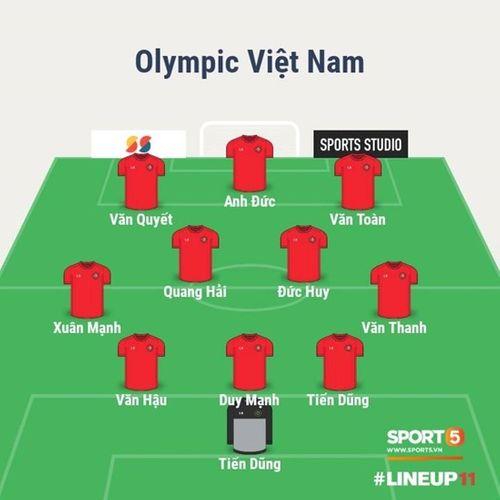Olympic Việt Nam thất bại trước Olympic UAE: Vuột mất HCĐ ở loạt penalty oan nghiệt - Ảnh 1