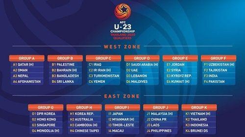 VCK U23 châu Á: Pakistan rút lui khiến cơ hội cho U23 Việt Nam thu hẹp - Ảnh 1