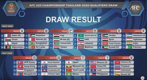 VTV phản hồi ra sao về việc không sở hữu bản quyền vòng loại U23 châu Á? - Ảnh 1
