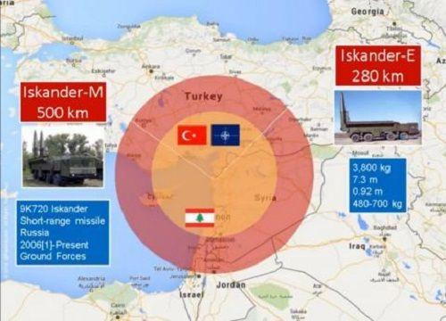 Nga lộ tên lửa đạn đạo hạt nhân ở Syria - Ảnh 2