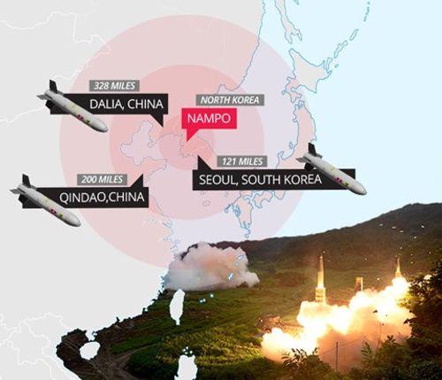 Nguyên nhân Triều Tiên đưa 30 quả tên lửa Scud hướng vào phía Trung Quốc? - Ảnh 1