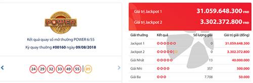 """Kết quả xổ số Vietlott hôm nay 11/8/2018: Jackpot """"khủng"""" sẽ về tay ai? - Ảnh 1"""