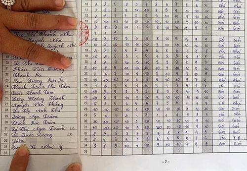 """Thêm nhiều phụ huynh ở Sóc Trăng xin cho con được """"học ngược"""" lớp - Ảnh 1"""