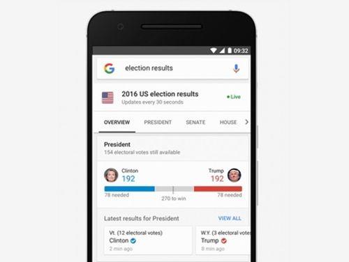 """""""Gã khổng lồ"""" Google tường thuật trực tiếp kết quả bầu cử Tổng thống Mỹ - Ảnh 1"""
