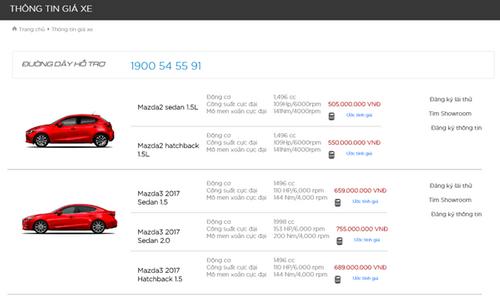 Bảng giá xe Mazda mới nhất tháng 12 tại Việt Nam - Ảnh 1