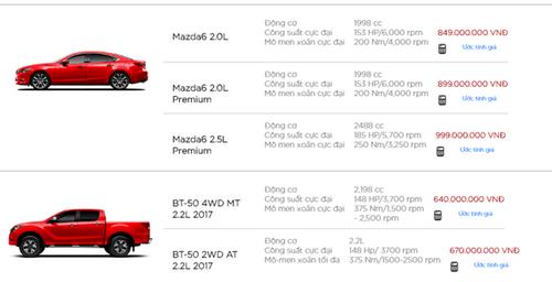Bảng giá xe Mazda mới nhất tháng 12 tại Việt Nam - Ảnh 3