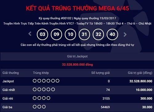 Kết quả xổ số điện toán Vietlott ngày 17/3: Hơn 40 tỷ đồng đang chờ chủ nhân - Ảnh 1