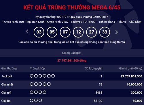 Vé số Vieltott trúng giải Jackpot 27 tỷ đồng phát hành ở TP. Hồ Chí Minh - Ảnh 1