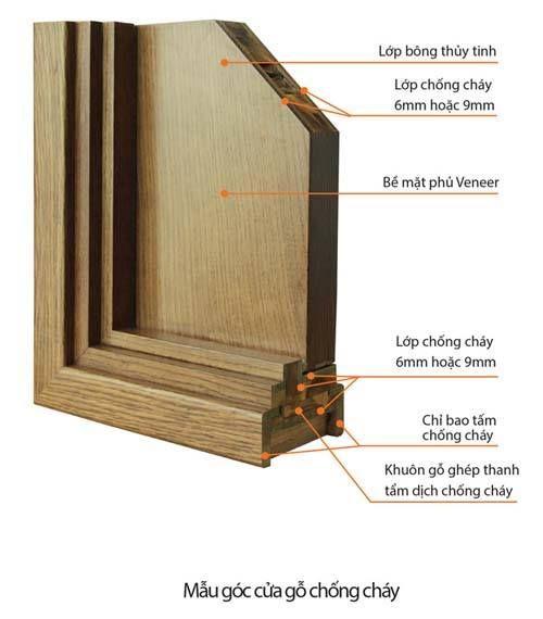 Cửa gỗ chống cháy Eurowindow – Giải pháp hoàn hảo trong phòng cháy chữa cháy - Ảnh 2