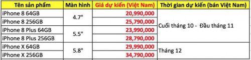 Giá iPhone X lến đến 44 triệu đồng - Ảnh 2