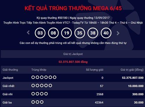 Kết quả xổ số điện toán Vietlott ngày 13/9: Giải Jackpot lên mốc 52 tỷ đồng - Ảnh 1