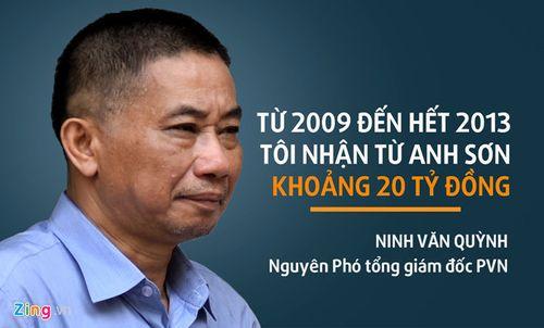 Tập đoàn Dầu khí Việt Nam khẳng định không có chủ trương lập quỹ đen - Ảnh 1