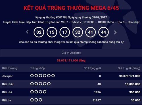 Kết quả xổ số điện toán Vietlott ngày 10/9:  Số phận nào cho giải Jackpot hơn 38 tỷ đồng? - Ảnh 1