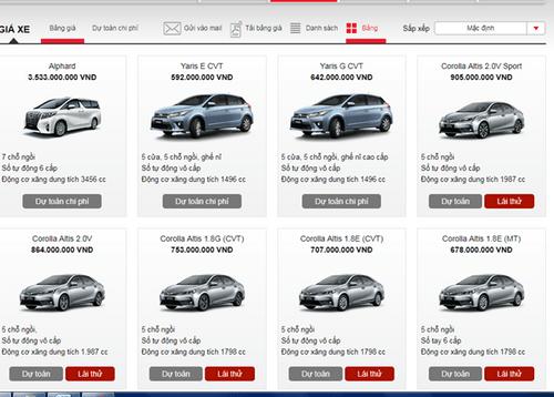 Bảng giá xe Toyota mới nhất tháng 1/2018 tại Việt Nam - Ảnh 1