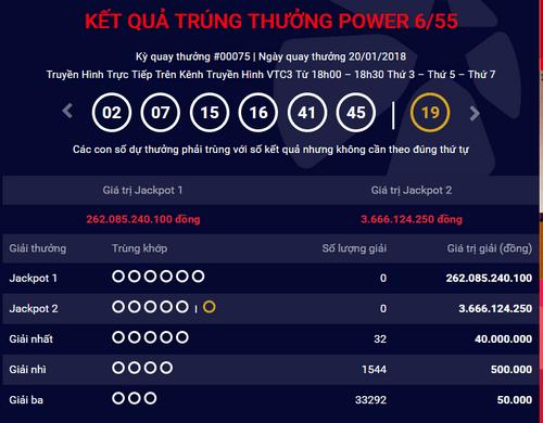 """Kết quả xổ số Vietlott hôm nay 23/1: Jackpot hơn 262 tỷ đồng lại """"chơi trốn tìm"""" - Ảnh 1"""