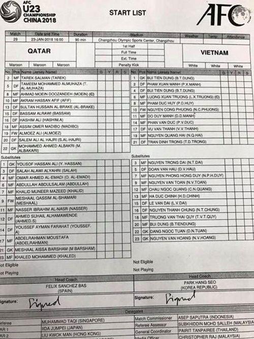 U23 Việt Nam vs U23 Qatar 2 - 2: Chiến thắng nghẹt thở, tiến thẳng chung kết! - Ảnh 6