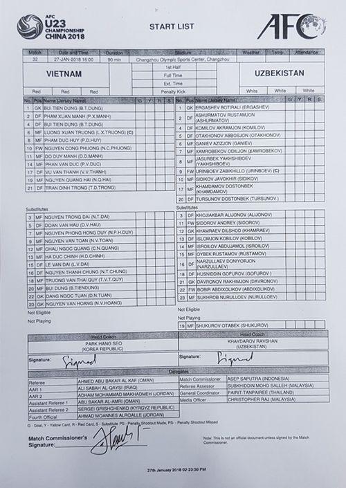 U23 Việt Nam – U23 Uzbekistan 1 - 2:  Bàn thua phút cuối - Ảnh 6