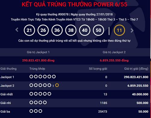 Kết quả xổ số Vietlott hôm nay 27/1: Jackpot hơn 290 tỷ đồng vẫn vô chủ - Ảnh 1