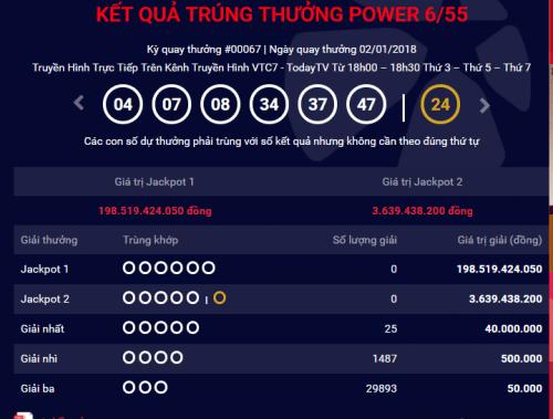 """Kết quả xổ số Vietlott hôm nay 4/1: Jackpot """"khủng"""" hơn 198 tỷ lại chơi trốn tìm - Ảnh 1"""