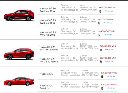 Bảng giá xe Mazda mới nhất tháng 1/2018 tại Việt Nam - Ảnh 2