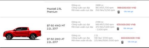 Bảng giá xe Mazda mới nhất tháng 1/2018 tại Việt Nam - Ảnh 3