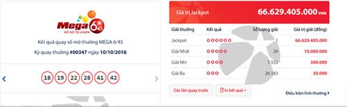 """Hé lộ nơi bán chiếc vé Vietlott trúng Jackpot """"khủng"""" hơn 66 tỷ đồng - Ảnh 1"""