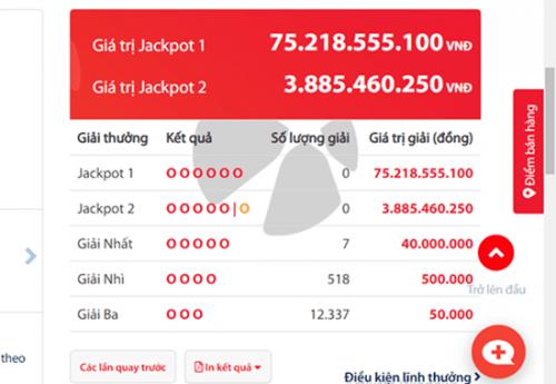 Kết quả xổ số Vietlott hôm nay 9/10/2018: Giải mã bí ẩn Jackpot hơn 75 tỷ đồng - Ảnh 2