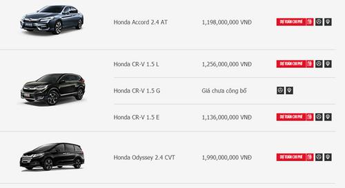 Bảng giá ô tô Honda mới nhất tháng 3/2018 tại Việt Nam - Ảnh 2