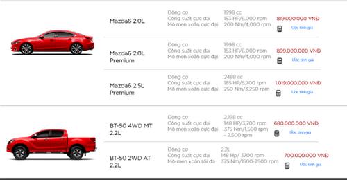 Bảng giá ô tô Mazda mới nhất tháng 3/2018 tại Việt Nam - Ảnh 3