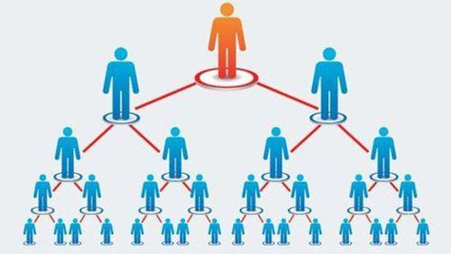 Muốn đăng ký bán hàng đa cấp phải đáp ứng những điều kiện gì? - Ảnh 1