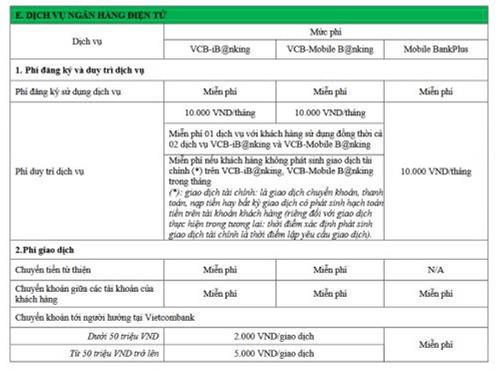 Vietcombank phân trần chuyện tăng phí: Sau 9 năm, điều chỉnh theo hướng tích cực linh hoạt - Ảnh 1