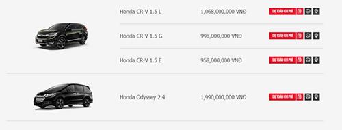 Bảng giá xe ô tô Honda mới nhất tháng 4/2018: CRV bất ngờ tăng giá - Ảnh 3