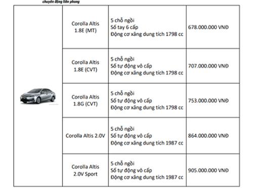 Bảng giá xe ô tô Toyota mới nhất tháng 4/2018 - Ảnh 3