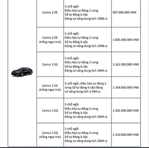 Bảng giá xe ô tô Toyota mới nhất tháng 4/2018 - Ảnh 4