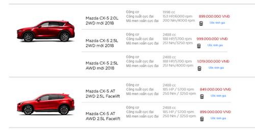 Bảng giá xe Mazda mới nhất tháng 4/2018 - Ảnh 2