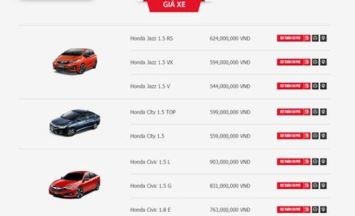 Bảng giá xe ô tô Honda tháng 5/2018 mới nhất tại Việt Nam - Ảnh 1