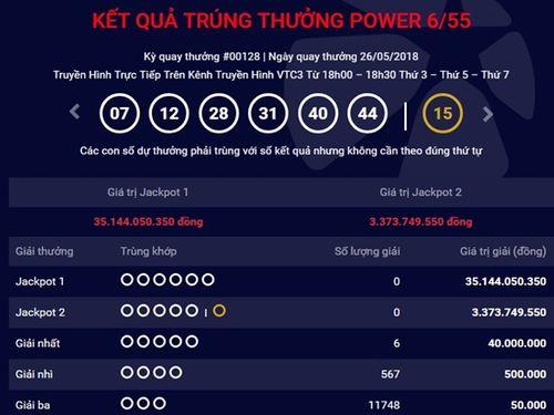 """Kết quả xổ số Vietlott hôm nay 26/5/2018: """"Kết cục buồn"""" của Jackpot hơn 35 tỷ - Ảnh 1"""
