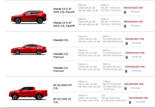 Bảng giá xe Mazda tháng 5/2018 mới nhất tại Việt Nam - Ảnh 2