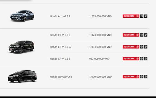 Bảng giá xe Honda mới nhất tháng 6/2018: SH hạ nhiệt, CRV vẫn đắt hàng - Ảnh 2