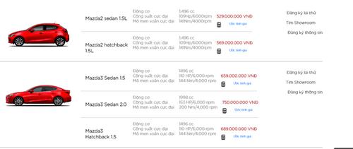 Bảng giá xe Mazda mới nhất tháng 6/2018: Mazda CX5-2018 giá 899 triệu - Ảnh 1