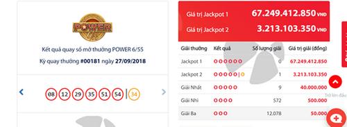 Kết quả xổ số Vietlott hôm nay 28/9/2018: Hé lộ bố số trúng Jackpot hơn 44 tỷ - Ảnh 1