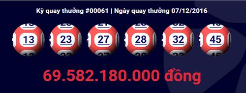 Khách hàng thứ 6 trúng giải Jackpot gần 70 tỷ đồng - Ảnh 1