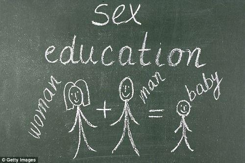 Khi nào trẻ cần được giáo dục giới tính? - Ảnh 1